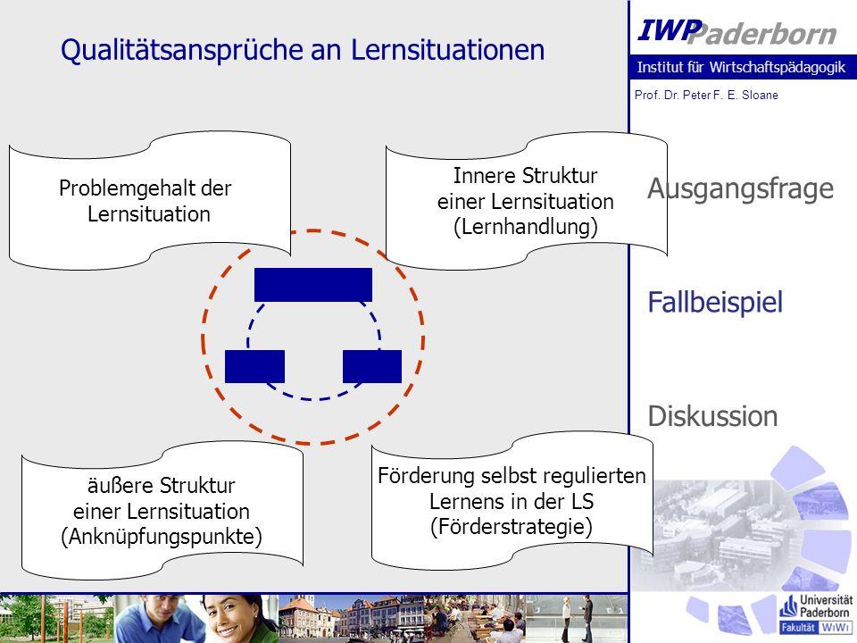 Institut für Wirtschaftspädagogik Prof. Dr. Peter F. E. Sloane Paderborn IWP Qualitätsansprüche an Lernsituationen Problemgehalt der Lernsituation Inn