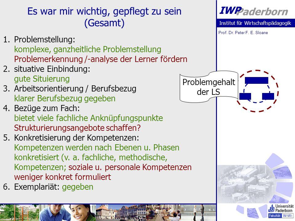 Institut für Wirtschaftspädagogik Prof. Dr. Peter F. E. Sloane Paderborn IWP Es war mir wichtig, gepflegt zu sein (Gesamt) Problemgehalt der LS 1.Prob