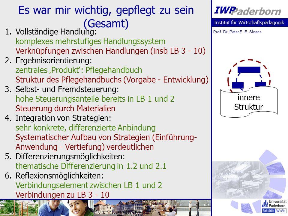 Institut für Wirtschaftspädagogik Prof. Dr. Peter F. E. Sloane Paderborn IWP Es war mir wichtig, gepflegt zu sein (Gesamt) innere Struktur 1.Vollständ