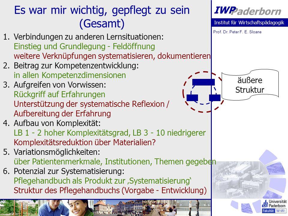 Institut für Wirtschaftspädagogik Prof. Dr. Peter F. E. Sloane Paderborn IWP Es war mir wichtig, gepflegt zu sein (Gesamt) äußere Struktur 1.Verbindun
