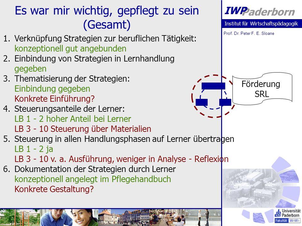 Institut für Wirtschaftspädagogik Prof. Dr. Peter F. E. Sloane Paderborn IWP Es war mir wichtig, gepflegt zu sein (Gesamt) Förderung SRL 1.Verknüpfung