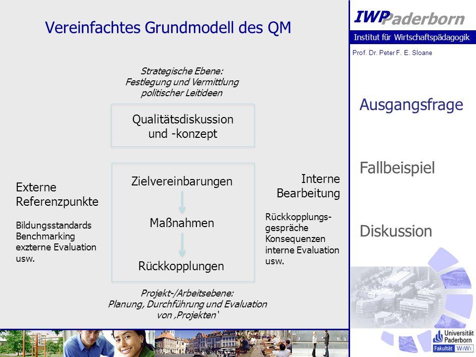 Institut für Wirtschaftspädagogik Prof. Dr. Peter F. E. Sloane Paderborn IWP Vereinfachtes Grundmodell des QM Zielvereinbarungen Qualitätsdiskussion u