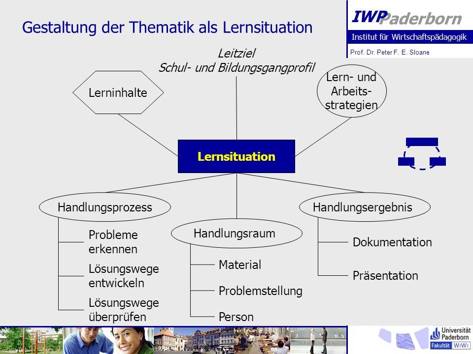 Institut für Wirtschaftspädagogik Prof. Dr. Peter F. E. Sloane Paderborn IWP Gestaltung der Thematik als Lernsituation Lernsituation Lerninhalte Lern-