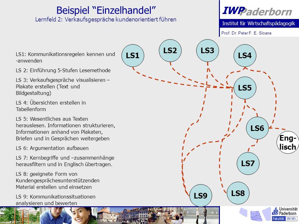 Institut für Wirtschaftspädagogik Prof. Dr. Peter F. E. Sloane Paderborn IWP LS2 LS1 LS3 LS4 LS5 LS6 LS8 LS7 LS1: Kommunikationsregelen kennen und -an