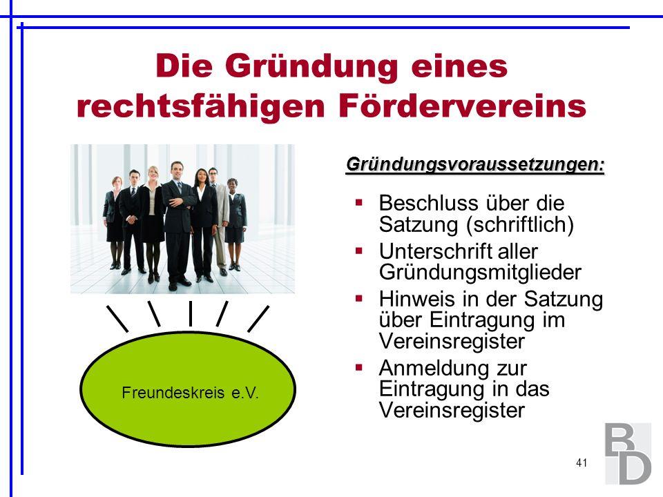 41 Die Gründung eines rechtsfähigen Fördervereins Beschluss über die Satzung (schriftlich) Unterschrift aller Gründungsmitglieder Hinweis in der Satzu