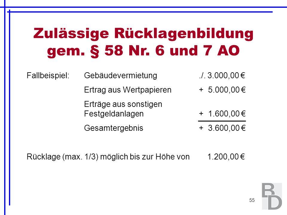 55 Zulässige Rücklagenbildung gem. § 58 Nr. 6 und 7 AO Fallbeispiel:Gebäudevermietung./. 3.000,00 Ertrag aus Wertpapieren+ 5.000,00 Erträge aus sonsti