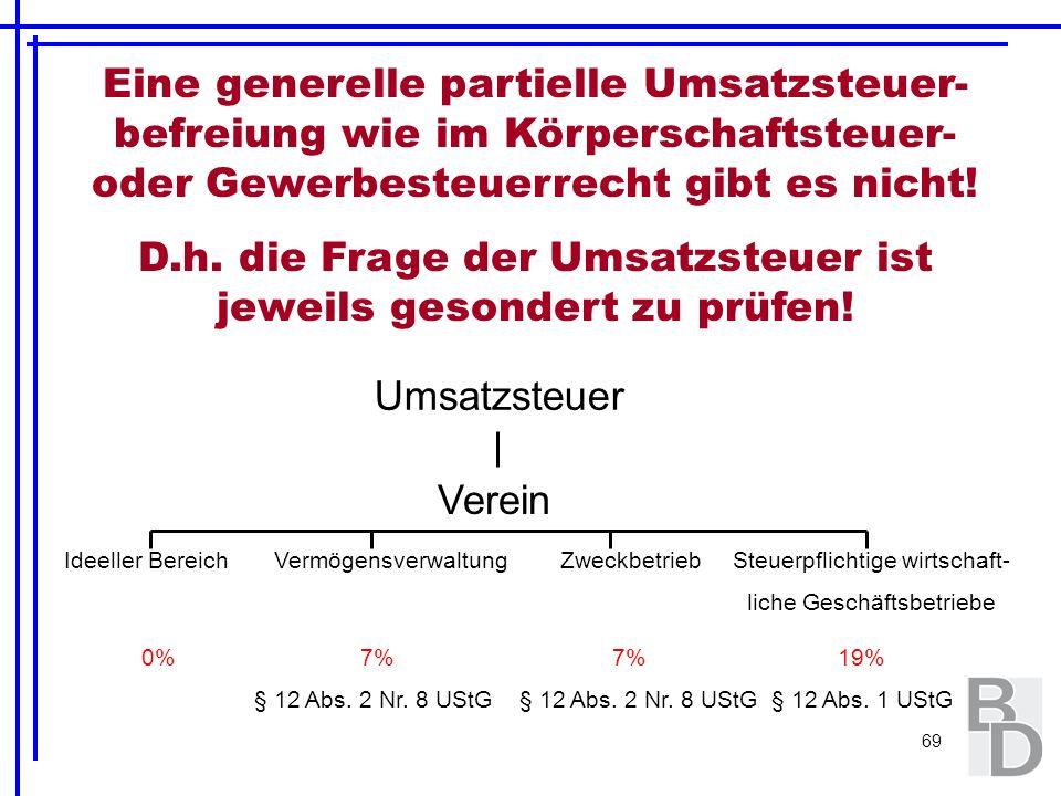 69 Eine generelle partielle Umsatzsteuer- befreiung wie im Körperschaftsteuer- oder Gewerbesteuerrecht gibt es nicht! D.h. die Frage der Umsatzsteuer