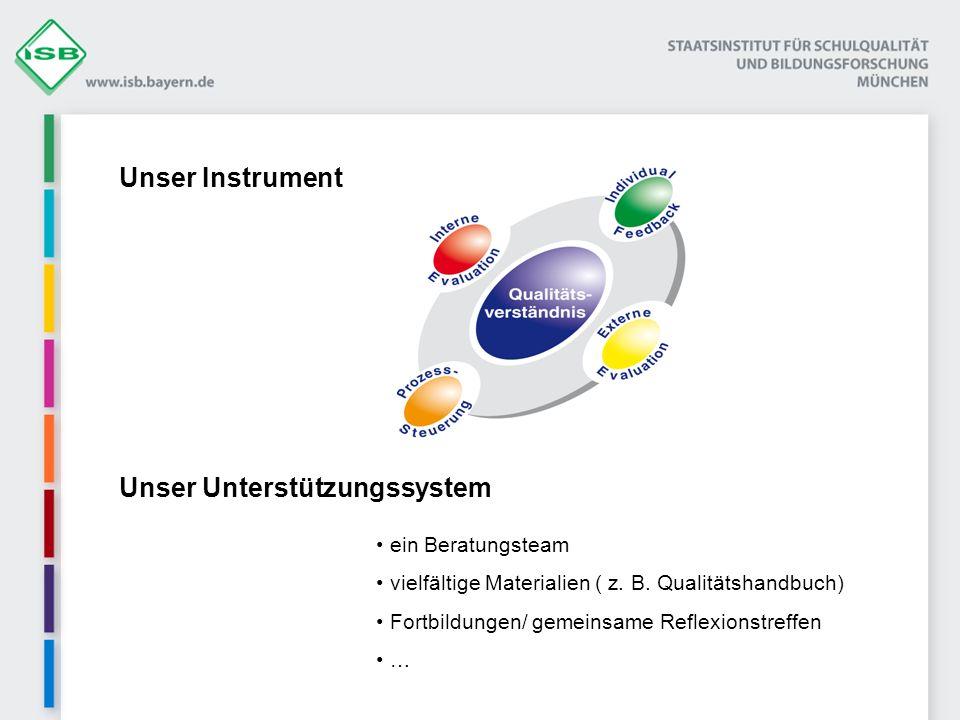 Unser Instrument Unser Unterstützungssystem ein Beratungsteam vielfältige Materialien ( z.