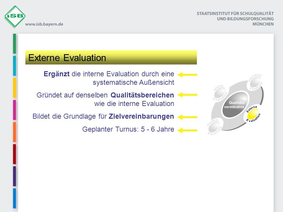 Ergänzt die interne Evaluation durch eine systematische Außensicht Gründet auf denselben Qualitätsbereichen wie die interne Evaluation Bildet die Grundlage für Zielvereinbarungen Geplanter Turnus: 5 - 6 Jahre Externe Evaluation