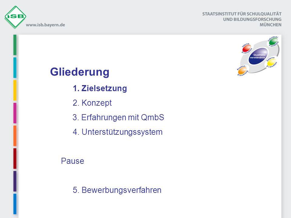 Gliederung 1. Zielsetzung 2. Konzept 3. Erfahrungen mit QmbS 4. Unterstützungssystem Pause 5. Bewerbungsverfahren
