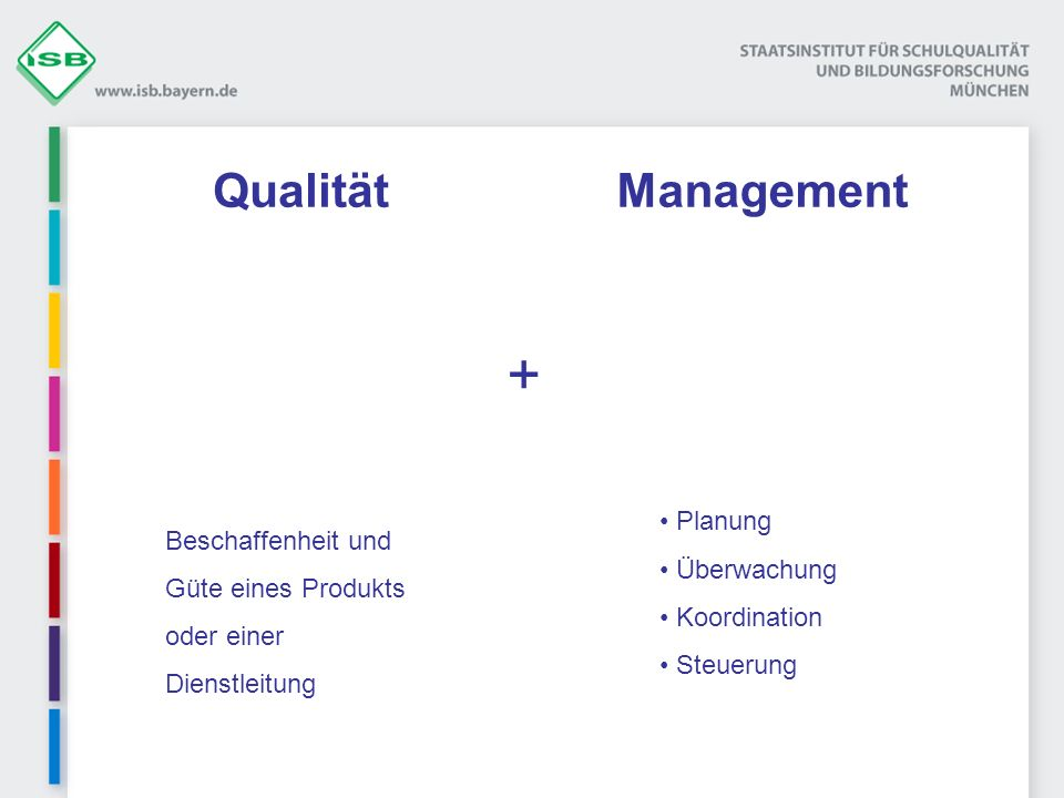 Beschaffenheit und Güte eines Produkts oder einer Dienstleitung + Planung Überwachung Koordination Steuerung QualitätManagement