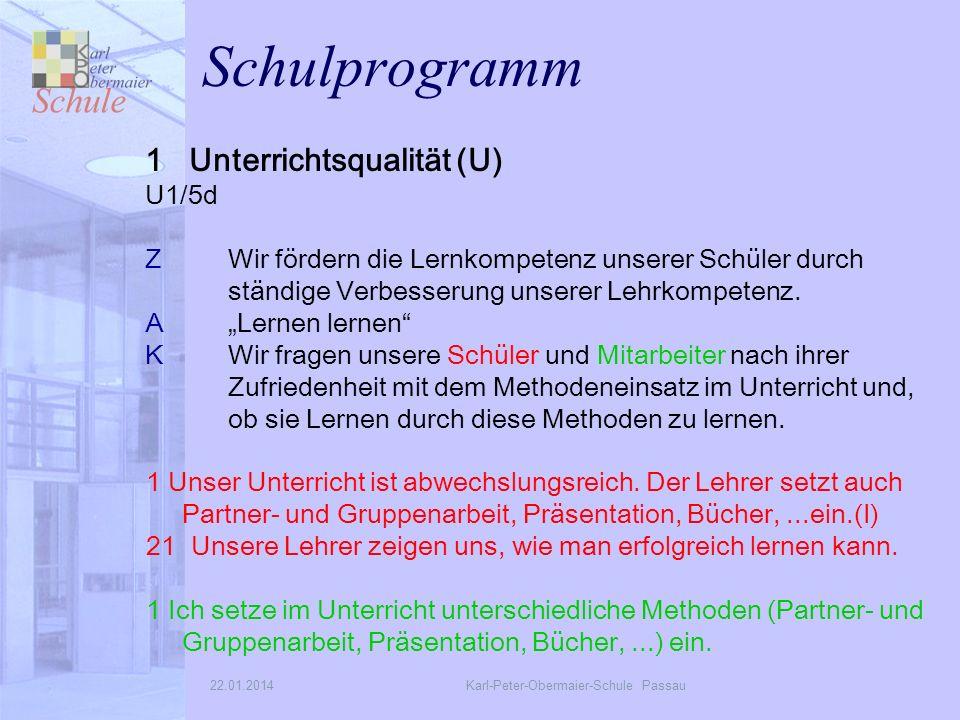 22.01.2014Karl-Peter-Obermaier-Schule Passau Schulprogramm 1 Unterrichtsqualität (U) U1/5d ZWir fördern die Lernkompetenz unserer Schüler durch ständige Verbesserung unserer Lehrkompetenz.