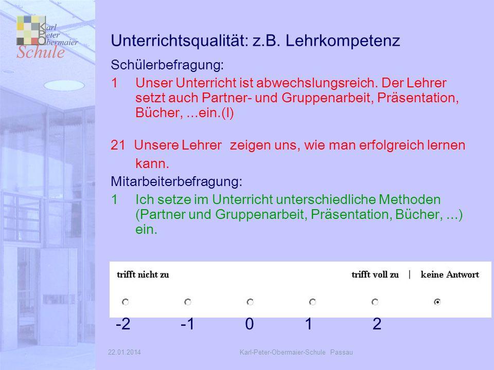22.01.2014Karl-Peter-Obermaier-Schule Passau Unterrichtsqualität: z.B.