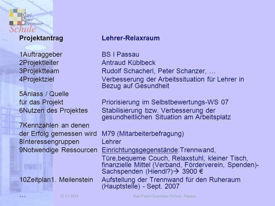 22.01.2014Karl-Peter-Obermaier-Schule Passau ProjektantragLehrer-Relaxraum 1AuftraggeberBS I Passau 2ProjektleiterAntraud Küblbeck 3ProjektteamRudolf Schacherl, Peter Schanzer, … 4ProjektzielVerbesserung der Arbeitssituation für Lehrer in Bezug auf Gesundheit 5Anlass / Quelle für das ProjektPriorisierung im Selbstbewertungs-WS 07 6Nutzen des Projektes Stabilisierung bzw.