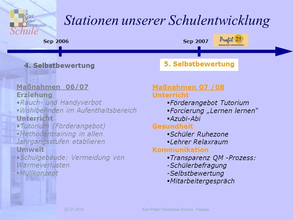 22.01.2014Karl-Peter-Obermaier-Schule Passau Sep 2006Sep 2007 4.