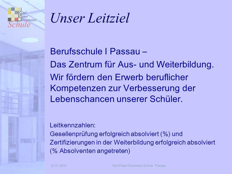 22.01.2014Karl-Peter-Obermaier-Schule Passau Unser Leitziel Berufsschule I Passau – Das Zentrum für Aus- und Weiterbildung.