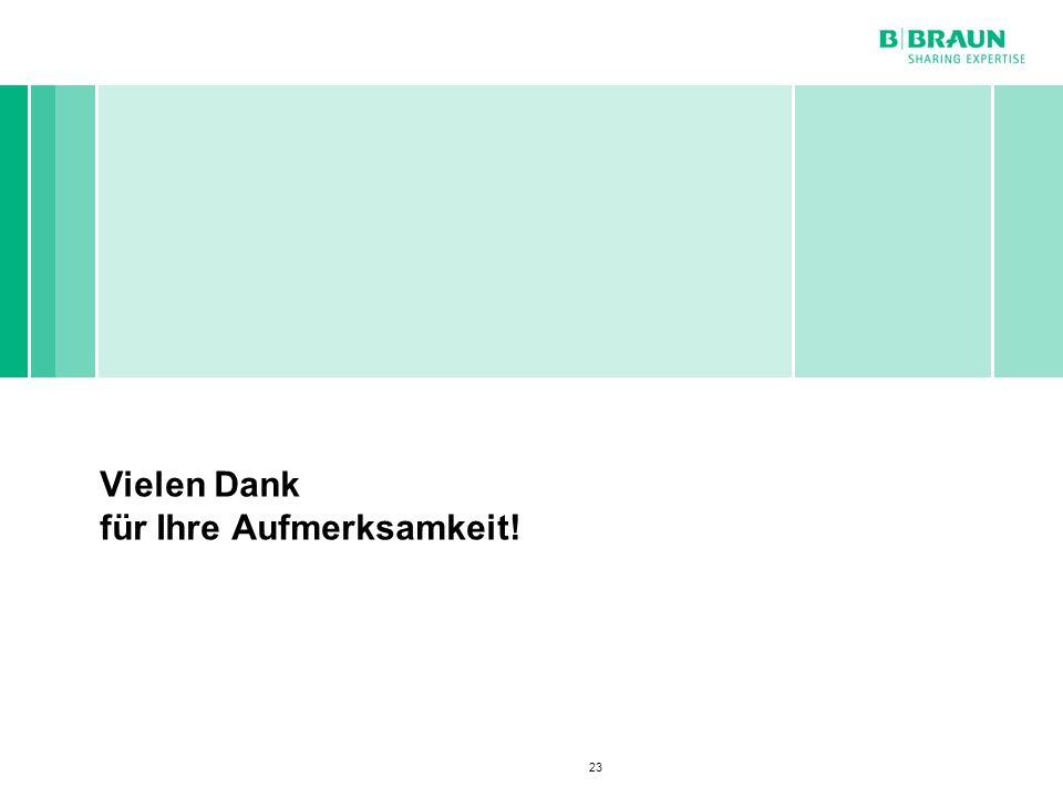 Personal- und Sozialwesen | Dirk Kalb | Mitarbeitermotivation bei B. Braun Melsungen AG | Seite Vielen Dank für Ihre Aufmerksamkeit! 23