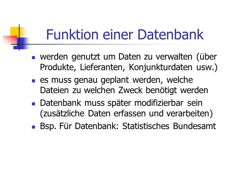 Funktion einer Datenbank werden genutzt um Daten zu verwalten (über Produkte, Lieferanten, Konjunkturdaten usw.) es muss genau geplant werden, welche
