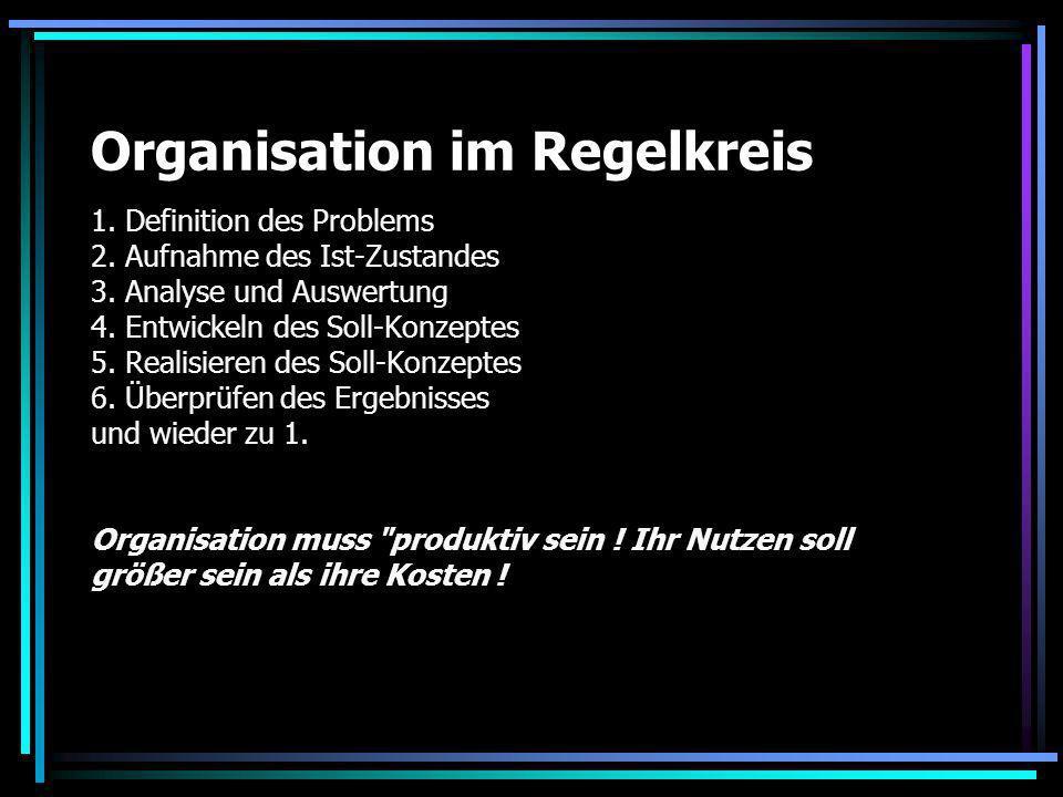 Organisation im Regelkreis 1. Definition des Problems 2. Aufnahme des Ist-Zustandes 3. Analyse und Auswertung 4. Entwickeln des Soll-Konzeptes 5. Real