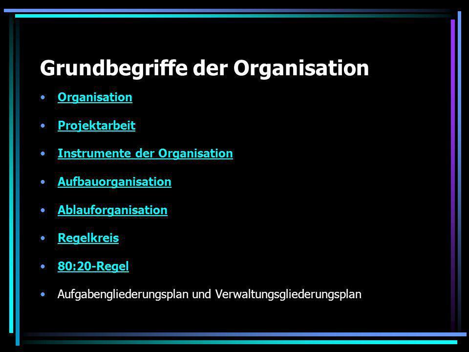 Grundbegriffe der Organisation Organisation Projektarbeit Instrumente der Organisation Aufbauorganisation Ablauforganisation Regelkreis 80:20-Regel Au