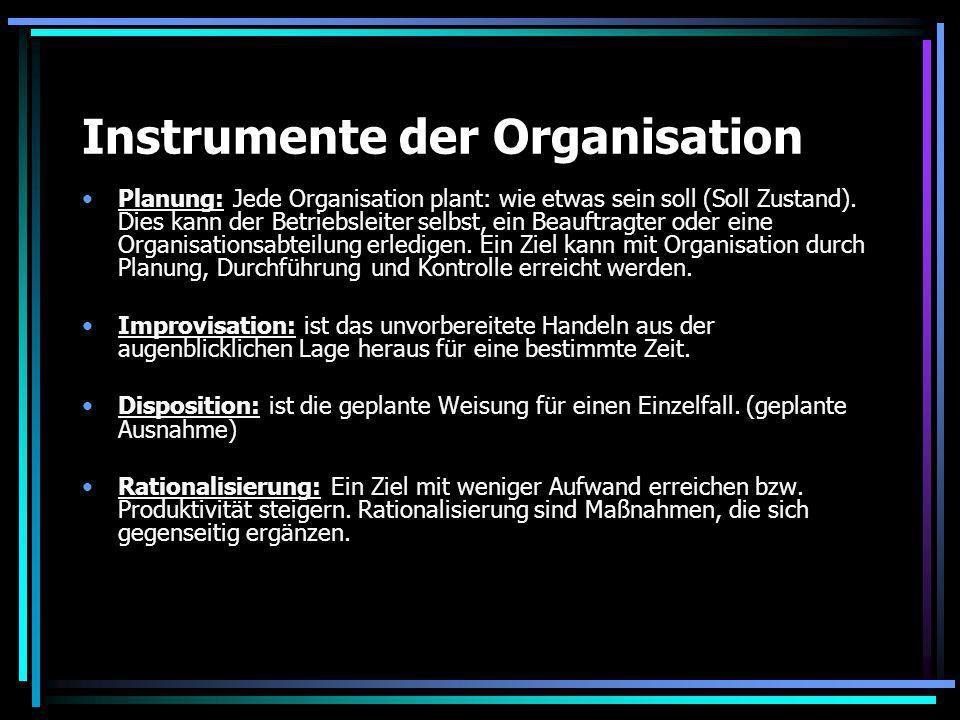 Instrumente der Organisation Planung: Jede Organisation plant: wie etwas sein soll (Soll Zustand). Dies kann der Betriebsleiter selbst, ein Beauftragt