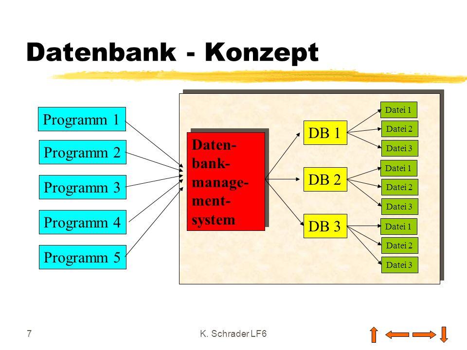 8K. Schrader LF6 Datenbank - Konzept Merkmale