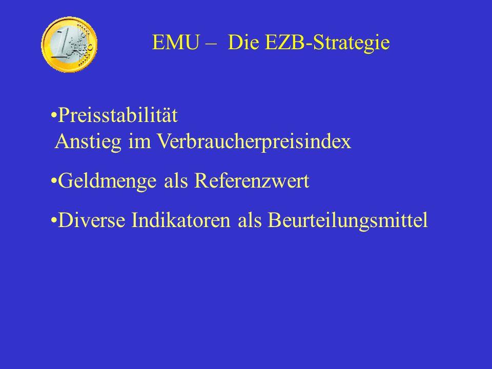 EMU – Die EZB-Strategie Preisstabilität Anstieg im Verbraucherpreisindex Geldmenge als Referenzwert Diverse Indikatoren als Beurteilungsmittel