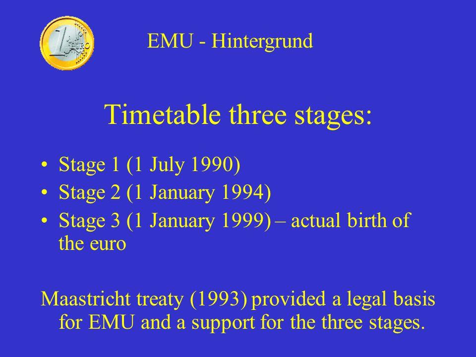 Denmark Not obliged, Maastricht Treaty - protocol no 12 Government positive Referendum said no EMU – Pre-ins