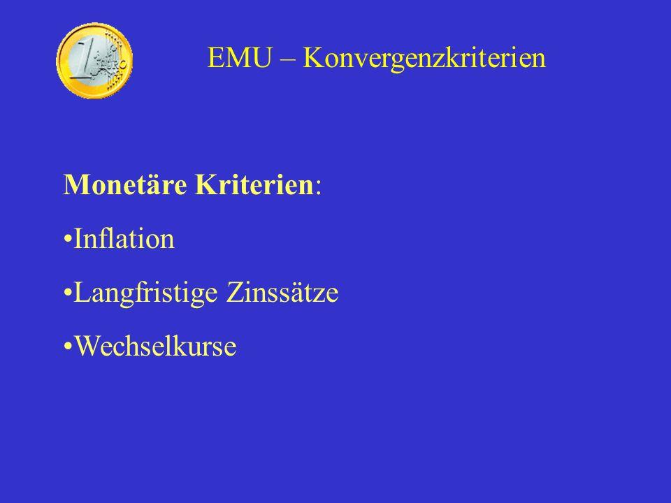 EMU – Konvergenzkriterien Monetäre Kriterien: Inflation Langfristige Zinssätze Wechselkurse