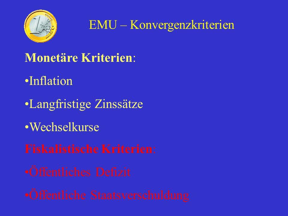 EMU – Konvergenzkriterien Monetäre Kriterien: Inflation Langfristige Zinssätze Wechselkurse Fiskalistische Kriterien: Öffentliches Defizit Öffentliche