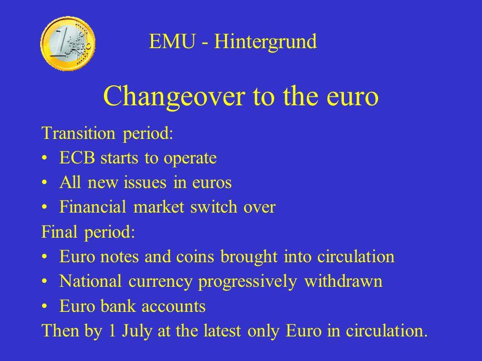 EMU – Unabhängigkeit der NZBs Institutionelle Unabhängigkeit Personelle Unabhängigkeit Funktionelle Unabhängigkeit Finanzielle Unabhängigkeit