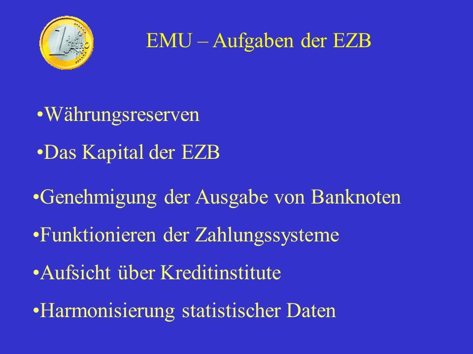 EMU – Aufgaben der EZB Genehmigung der Ausgabe von Banknoten Funktionieren der Zahlungssysteme Aufsicht über Kreditinstitute Harmonisierung statistisc