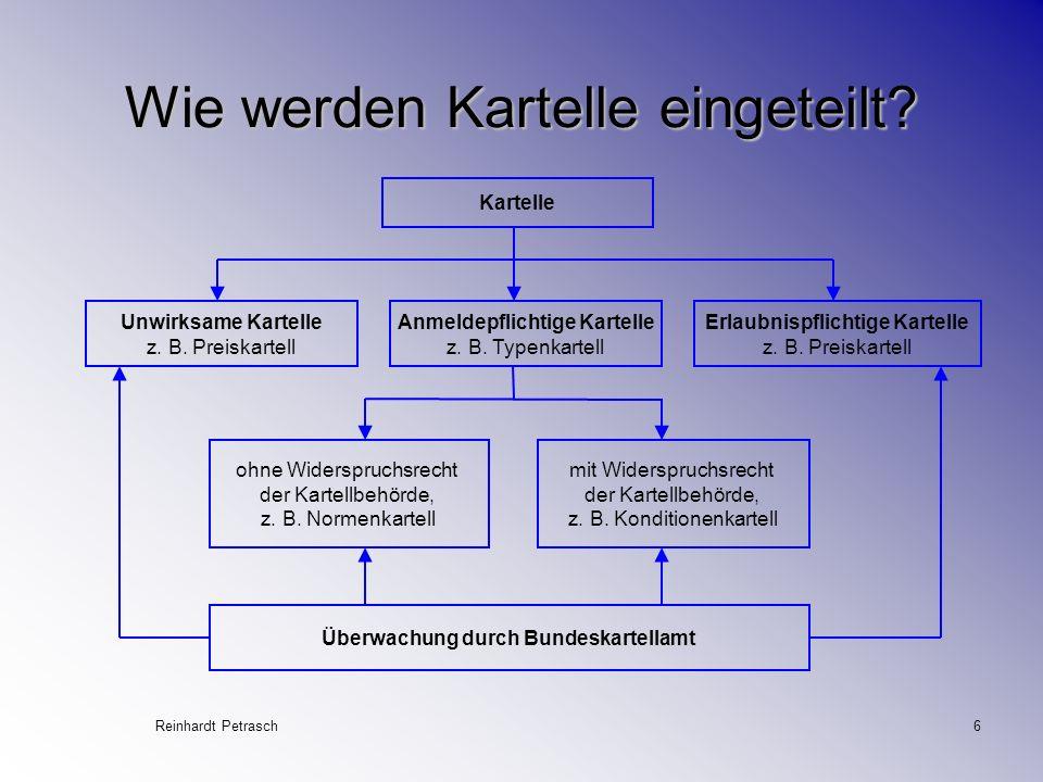Reinhardt Petrasch6 Wie werden Kartelle eingeteilt? Unwirksame Kartelle z. B. Preiskartell Anmeldepflichtige Kartelle z. B. Typenkartell Erlaubnispfli