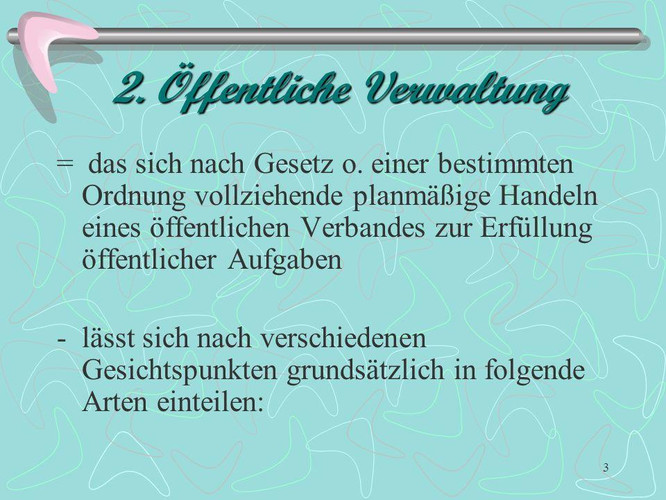 3 2.Öffentliche Verwaltung = das sich nach Gesetz o.
