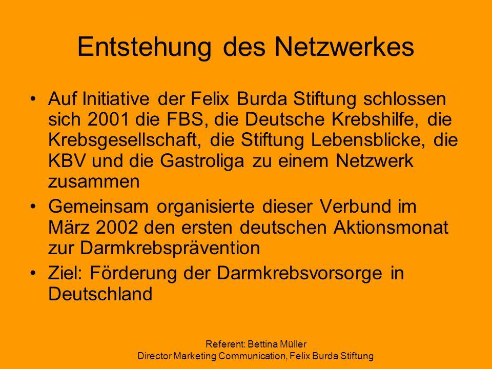 Referent: Bettina Müller Director Marketing Communication, Felix Burda Stiftung Entstehung des Netzwerkes Auf Initiative der Felix Burda Stiftung schl