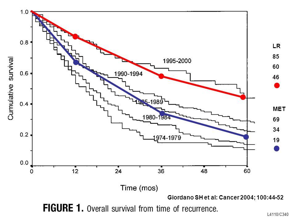 Giordano SH et al: Cancer 2004; 100:44-52 L4110/C340 LR 85 60 46 MET 69 34 19