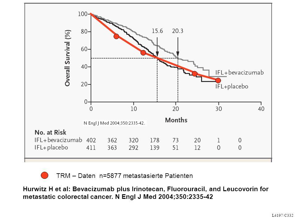 L4197/C332 Hurwitz H et al: Bevacizumab plus Irinotecan, Fluorouracil, and Leucovorin for metastatic colorectal cancer. N Engl J Med 2004;350:2335-42