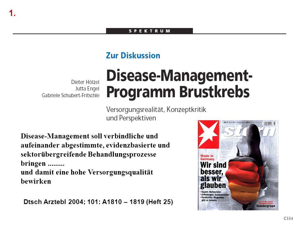 Dtsch Arztebl 2004; 101: A1810 – 1819 (Heft 25) C334 Disease-Management soll verbindliche und aufeinander abgestimmte, evidenzbasierte und sektorübergreifende Behandlungsprozesse bringen.........