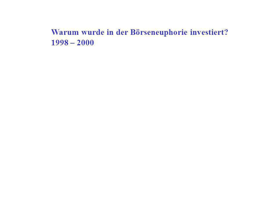 Warum wurde in der Börseneuphorie investiert? 1998 – 2000