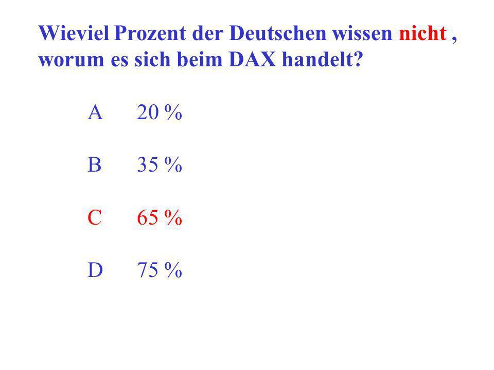 Wieviel Prozent der Deutschen wissen nicht, worum es sich beim DAX handelt? A20 % B35 % C65 % D75 %