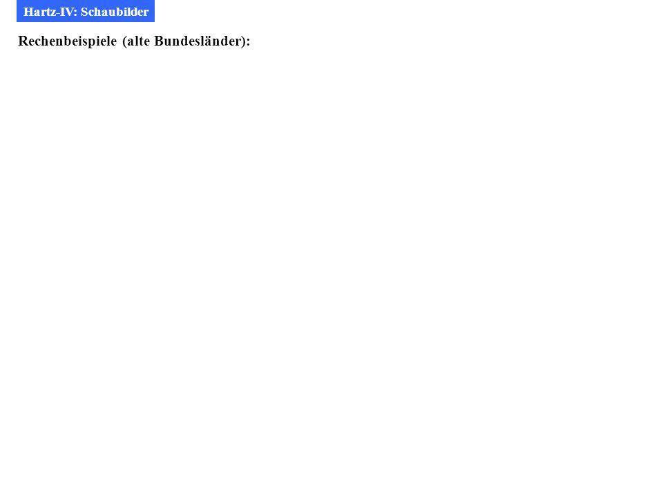 Hartz-IV: Schaubilder Rechenbeispiele (alte Bundesländer):