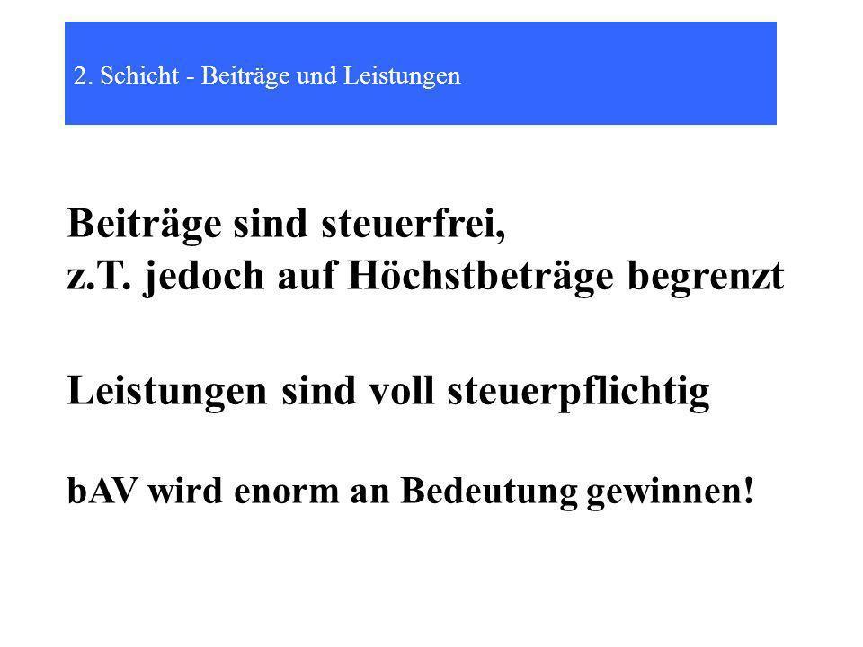 2.Schicht - Beiträge und Leistungen Beiträge sind steuerfrei, z.T.