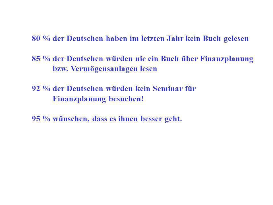80 % der Deutschen haben im letzten Jahr kein Buch gelesen 85 % der Deutschen würden nie ein Buch über Finanzplanung bzw.