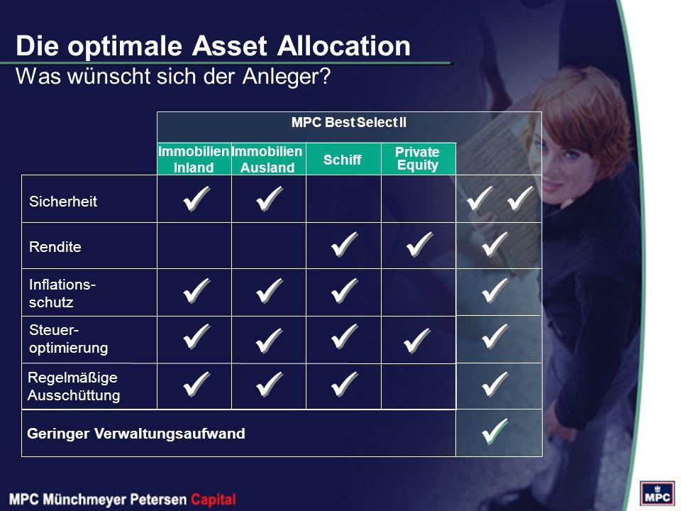 Private Equity Schiff Immobilien Ausland Immobilien Inland Die optimale Asset Allocation Was wünscht sich der Anleger.