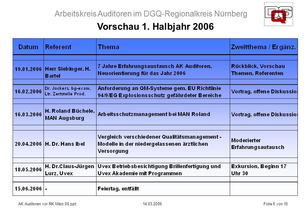 Arbeitskreis Auditoren im DGQ-Regionalkreis Nürnberg AK Auditoren vor RK März 06.ppt14.03.2006Folie 6 von 10 Vorschau 1.