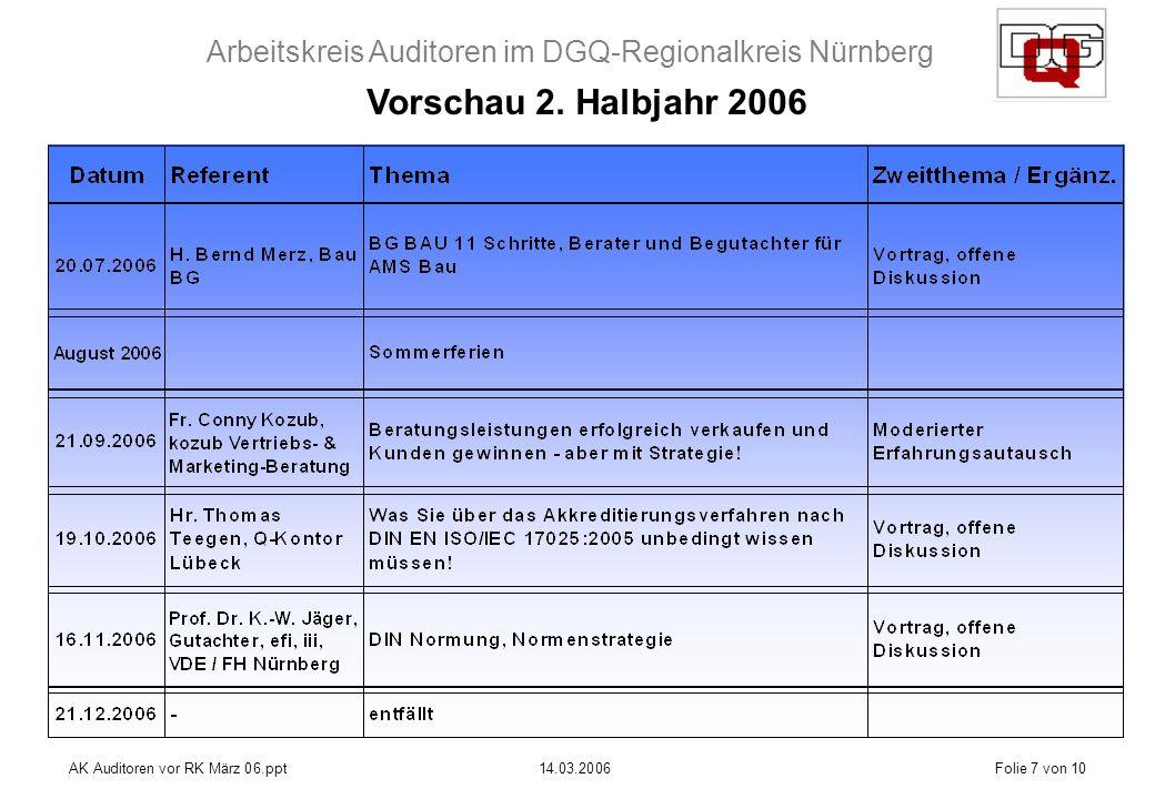 Arbeitskreis Auditoren im DGQ-Regionalkreis Nürnberg AK Auditoren vor RK März 06.ppt14.03.2006Folie 7 von 10 Vorschau 2.