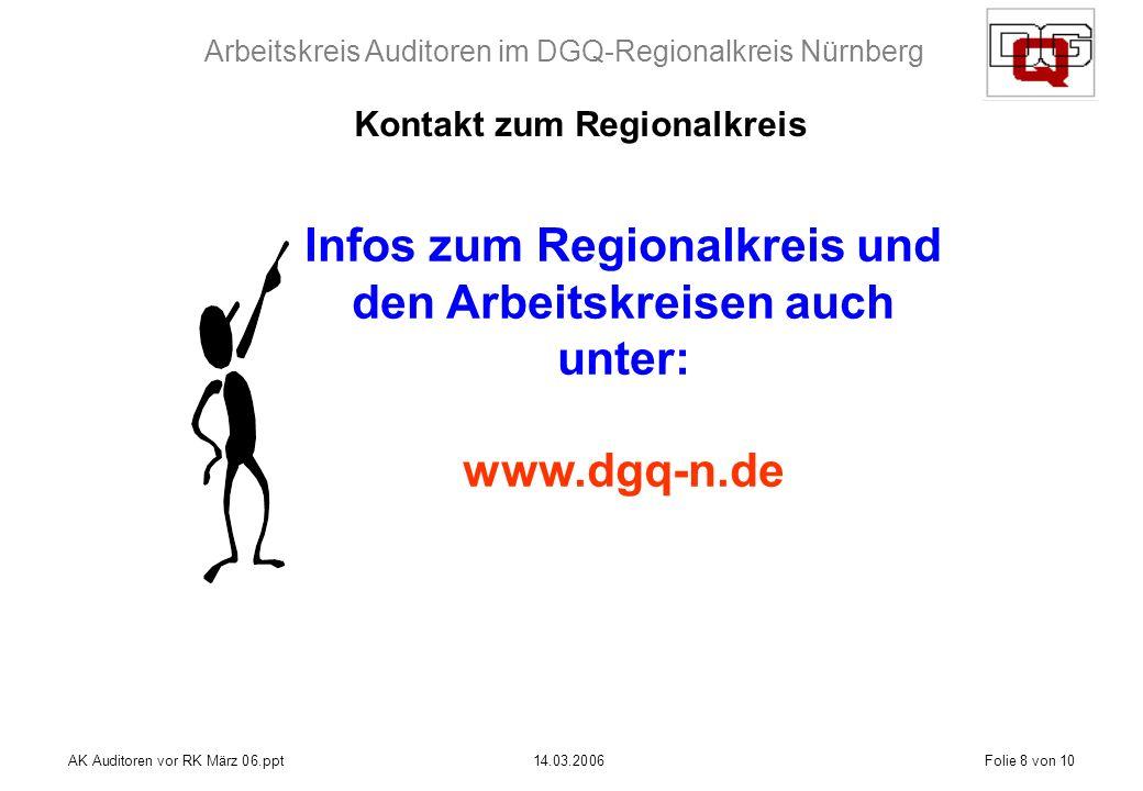 Arbeitskreis Auditoren im DGQ-Regionalkreis Nürnberg AK Auditoren vor RK März 06.ppt14.03.2006Folie 8 von 10 Infos zum Regionalkreis und den Arbeitskreisen auch unter: www.dgq-n.de Kontakt zum Regionalkreis