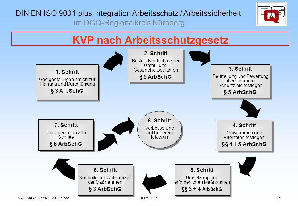 Gegensätzlichkeiten - Widersprüche der Regelwerke SAC MAAS vor RK Mai 05.ppt10.05.20056 DIN EN ISO 9001 plus Integration Arbeitsschutz / Arbeitssicherheit im DGQ-Regionalkreis Nürnberg