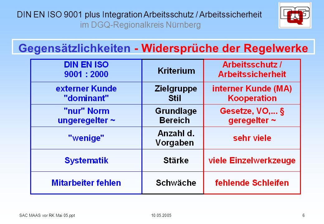 Gegensätzlichkeiten - Widersprüche der Regelwerke SAC MAAS vor RK Mai 05.ppt10.05.20056 DIN EN ISO 9001 plus Integration Arbeitsschutz / Arbeitssicher