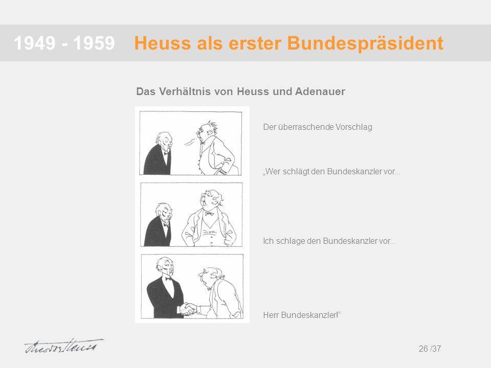 Heuss als erster Bundespräsident1949 - 1959 ö 26 /37 Das Verhältnis von Heuss und Adenauer Der überraschende Vorschlag Wer schlägt den Bundeskanzler v